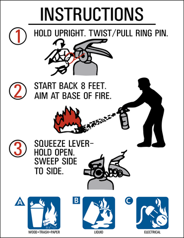co2 fire extinguisher operating instructions