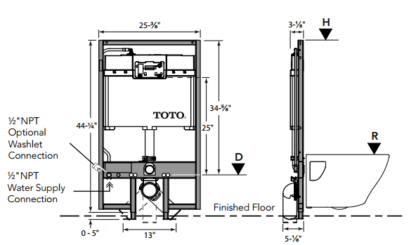 toto wall hung toilet installation manual